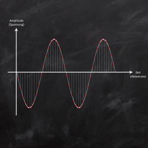 Analog-Digital-Wandlung & Digital-Analog-Wandlung - Darstellung einer Abtastung