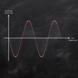 Analog-Digital-Wandlung & Digital-Analog-Wandlung - Darstellung des reproduzierten Signals
