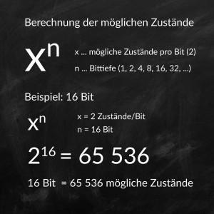 Berechnung der Bittiefe anhand einer Exponentialfunktion mit der Basis zwei